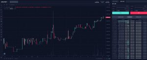 Lanacoin trading competition
